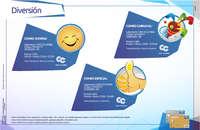 Catálogo de puntos Cafam - Colpatria