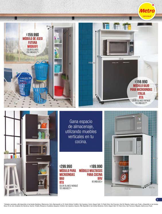 Comprar muebles de cocina en bogot tiendas y for Muebles de cocina 1 metro